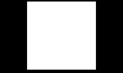 St Eustatius National Parks